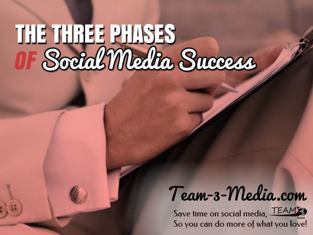 ThreePhasesOfSocialMediaSuccess